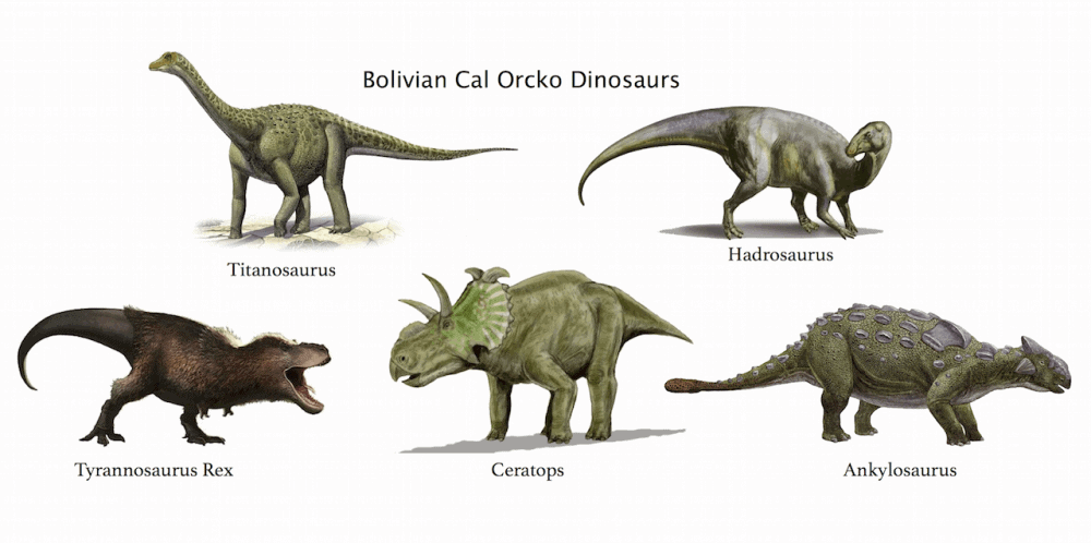 Dinosaur species history in hindi