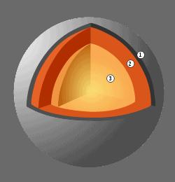 mercury structure in Hindi