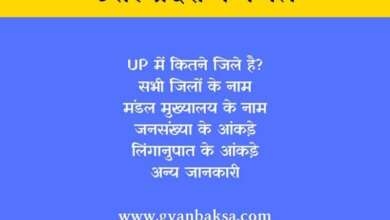 District in UP