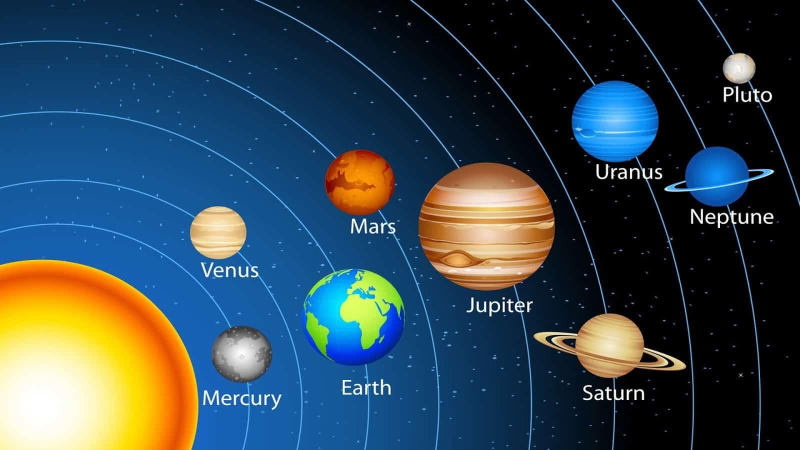 budh grah in solar system