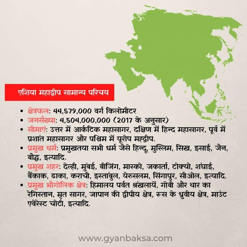 about countries in asia in hindi