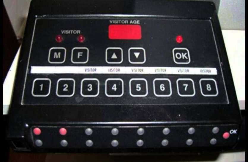 trp people's meter: trp full form