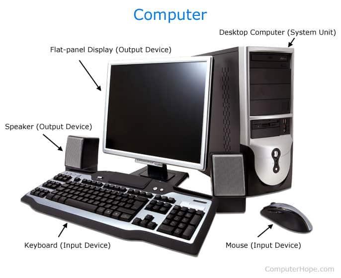 Computer Parts: Full form of Computer