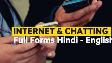 internet and chatting Full Forms Hindi English
