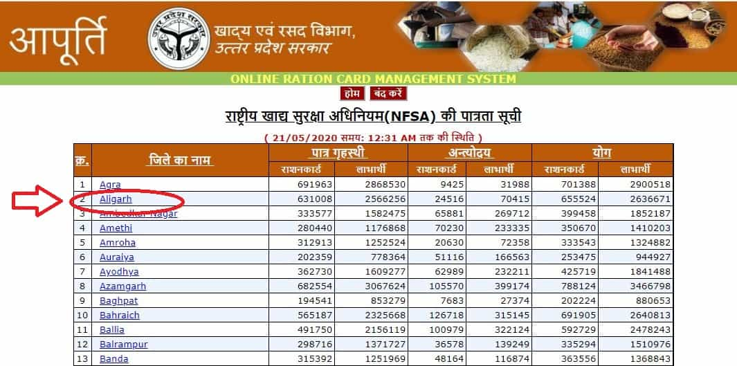 Districtwise up ration card list 2020