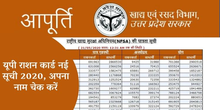 FCS UP Ration Card List