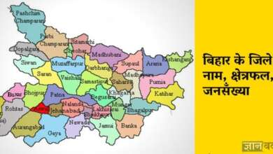 districts in Bihar
